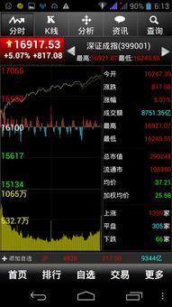 股票黑盘是什么意思?
