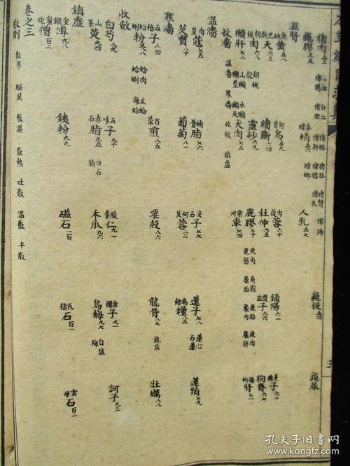 『本草验方』本草纲目验方---14.泌尿系统感染  李时珍100病秘方