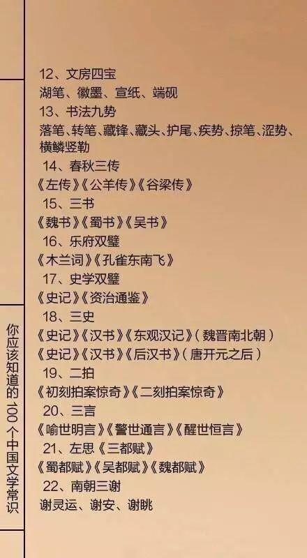 中考外国文学常识整理