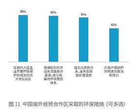 中国采取哪些环保措施