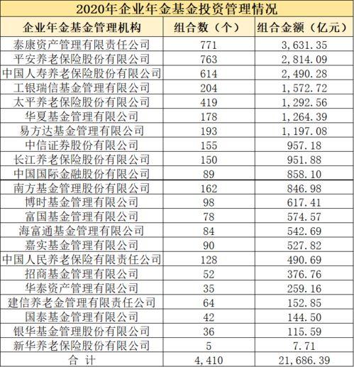中国人寿保险险种小知识