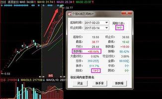 股票14连阳是代表什么