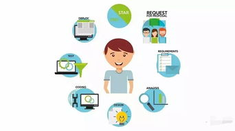 互联网+时代的来临,发展要求传统行业必须结合互联网一起发展,尤其是现在网络营销已经成为营销的主要形式,让传统企业迈开脚步,开始接触互联网.