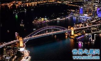 悉尼是哪个国家(悉尼是哪个国家首都)
