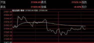 恒指与股票有啥区别?新手如何快速入门?