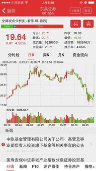 601099太平洋股票的历史高点是多少元?