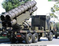 资料图:土耳其装备的中国制ws-1多管火箭炮.