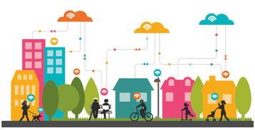 万物联网成为现实 智慧城市来了