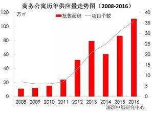 想在深圳开一家股票这种业务的工作室,大家觉得怎么样?