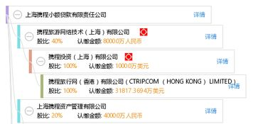 外地人在上海能办理小额贷款吗(.在银行拥有信用记录)