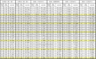 重庆个人贷款网(买二套房 可以用公积)