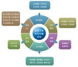期货交易结算机构