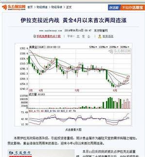 涨涨涨 中金黄金 600489 股吧 东方财富网股吧