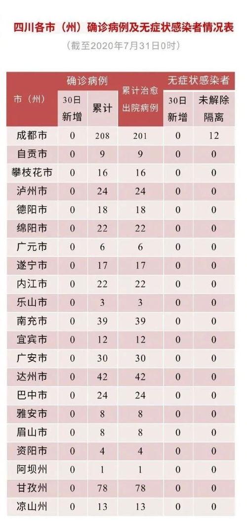 专家解读29日,中国疾控中心流行病学首席专家吴尊友做客《新闻1+1》节目,解读大连本轮疫情的相关情况.