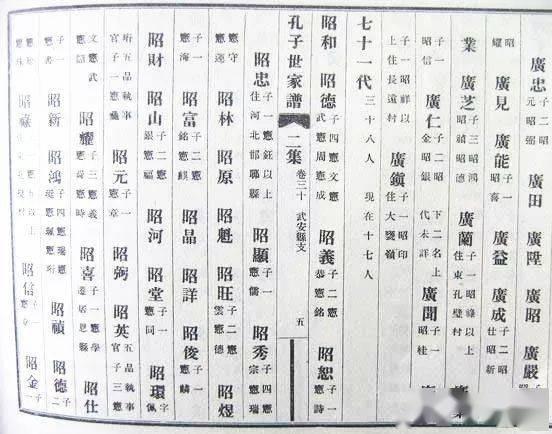 吴姓起名辈分表