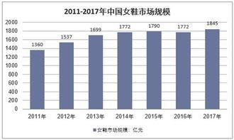 2018年我国木质家具行业运行情况分析