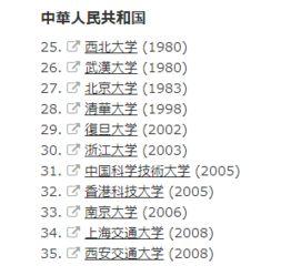 京都大学有哪些体育专业 自学考试