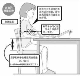测量血压注意事项