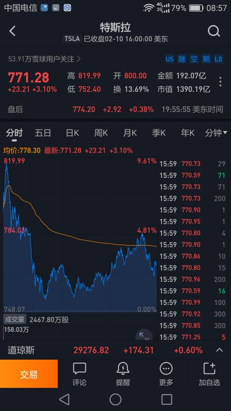股票特停停几天