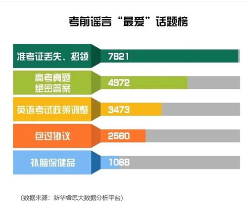 2020高考n个谣言一起辟刘明婷高考准考证没丢!