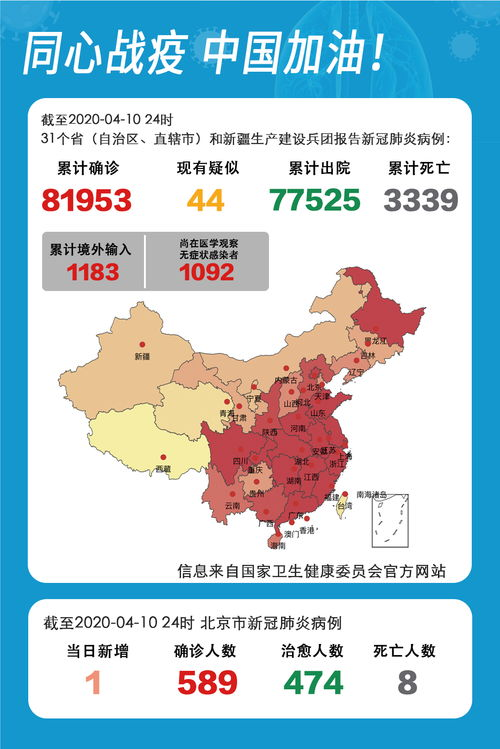 31省区市新增确诊病例8例武汉新增确诊病例5例