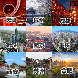 中国8个一线城市新一线城市话题再起波澜北上广深外谁够格