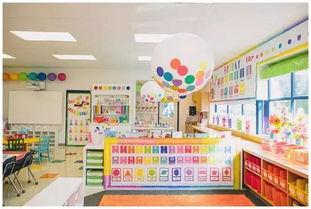 幼儿园主题墙介绍
