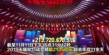 """018双十一交易额(2019年双十一天猫销售总额是多少?)"""""""