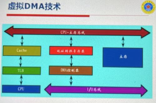 交易系统之通道系统  搭建交易系统用什么指标