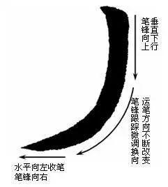 毛笔楷书基础(初学毛笔书法入门字帖)_1876人推荐