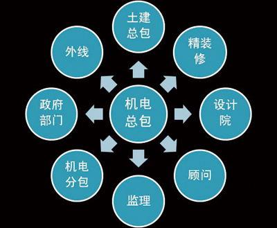 重庆推广平台,重庆网络推广公司有哪些