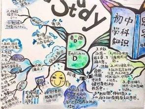 关于数学知识一幅画(以有趣的数学旅行画一幅手抄报)