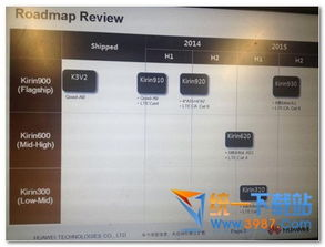 麒麟系列处理器排名(高通骁龙处理器排行榜)
