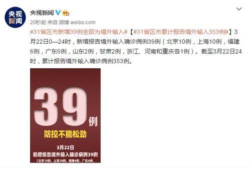 31省区市新增39例全部为境外输入累计报告境外输入353例