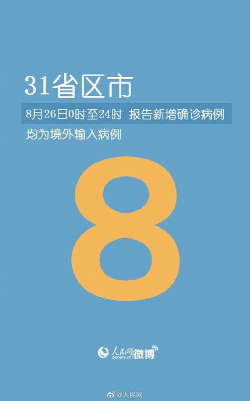 31省区市新增8例确诊均为境外输入