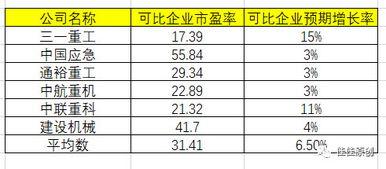 平均市盈率怎么查(深圳a股市盈率查询)  股票配资平台  第2张