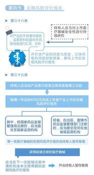 shi药监局的法律法规