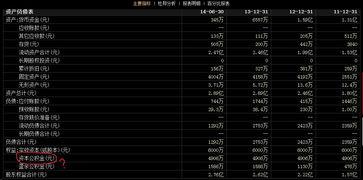 股票的资本公积 是什么意思,是越多越好吗?