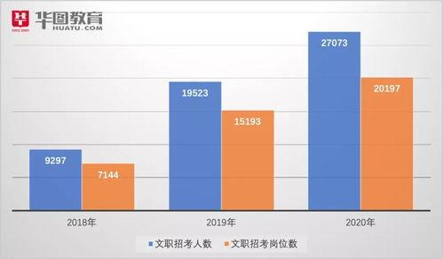 苹果三星华为的2019财报三国杀