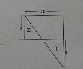 平方厘米(一平方厘米是多大面积)_1572人推荐