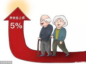2020年养老金上调之后,企业退休职工养老金能上涨253元么
