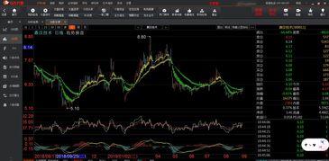 操纵股票和正常交易的区别?