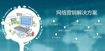 网络推广方法介绍,网络推广的方法和技巧插图