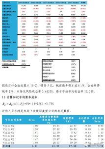 中小企业股权评估案例分析