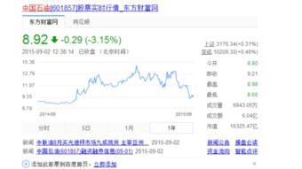 601777股票最高价是多少