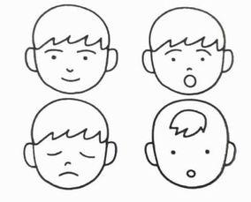 人物表情的简笔画图片