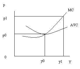金融学综合和西方经济学哪个难