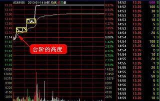 股票分红到底是什么意思?