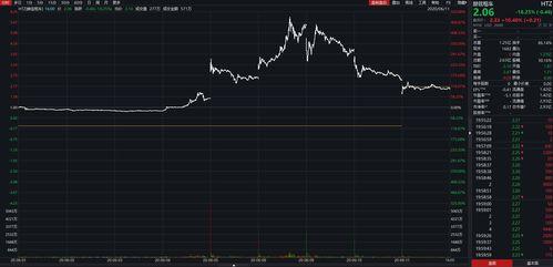 002102股票曾发好不好呢