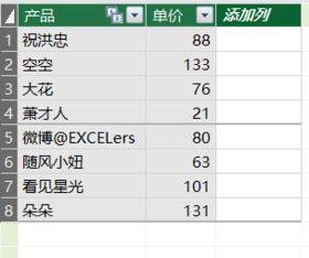 常用DAX数据分析语句之计算列篇 一